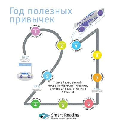 63021566-smart-reading-god-poleznyh-priv