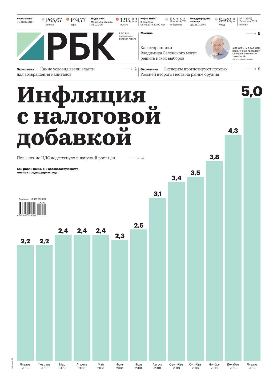 Ежедневная Деловая Газета Рбк 04-2019
