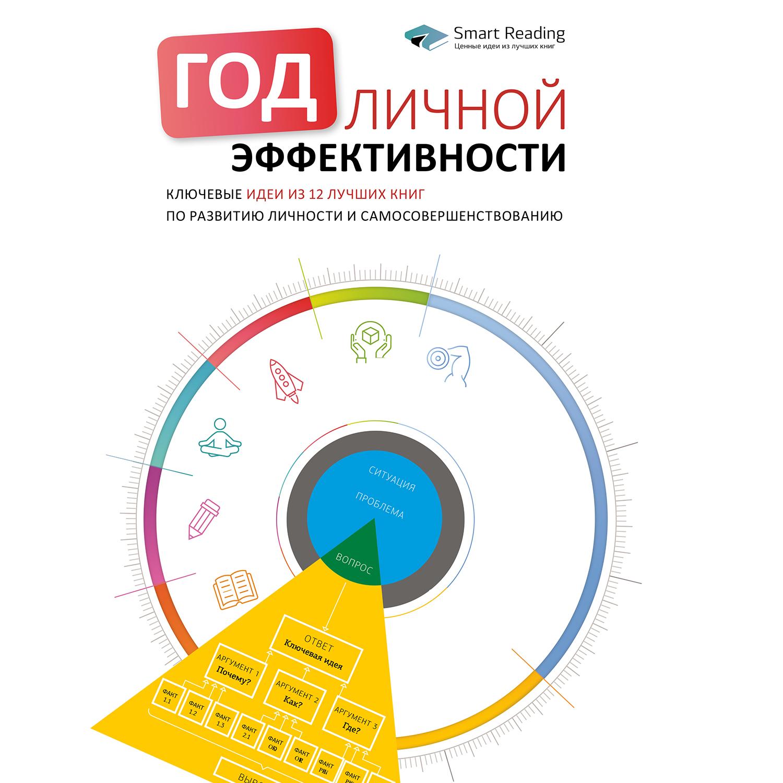 Сборник Год личной эффективности минто барбара принцип пирамиды минто золотые правила мышления делового письма и устных выступлений