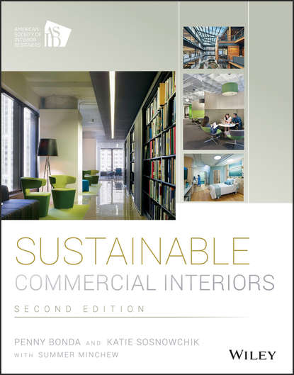 Penny Bonda Sustainable Commercial Interiors han brezet the power of design product innovation in sustainable energy technologies