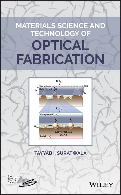 Tayyab Suratwala I. Materials Science and Technology of Optical Fabrication cnc machining and fabrication with efficiency quality and precision in 2015 419