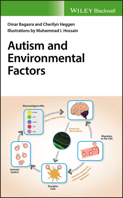 Omar Bagasra Autism and Environmental Factors impact of environmental chemicals on fetal birth weight