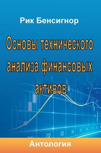 Технический анализ и график стоимости акций на финансовом рынке