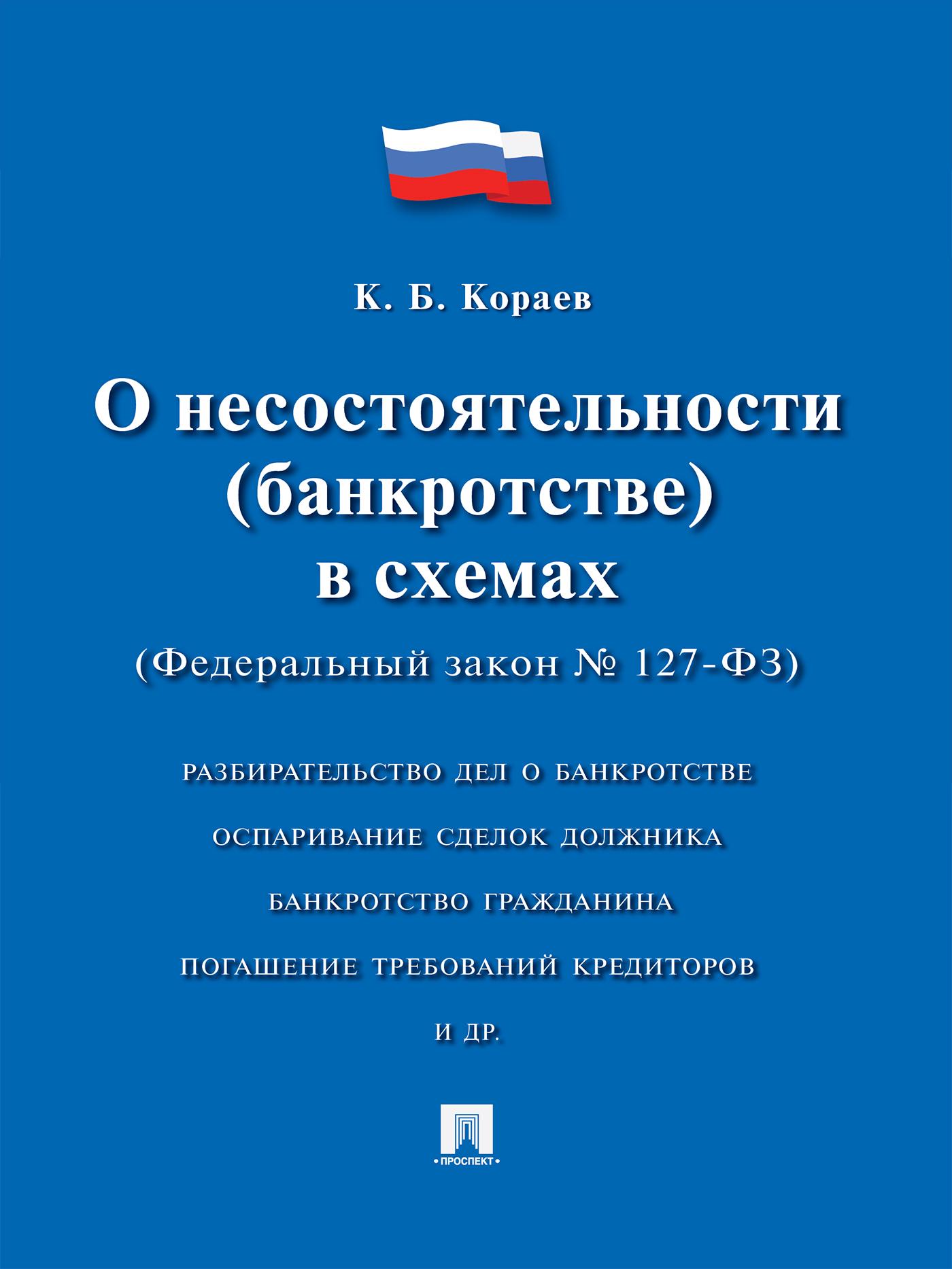 банкротстве законом 266 фз