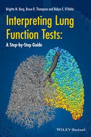Interpreting Lung Function Tests