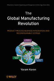 The Global Manufacturing Revolution. Product-Process-Business Integration and Reconfigurable Systems