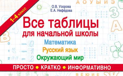 Обложка «Все таблицы для начальной школы. Математика, русский язык, окружающий мир»
