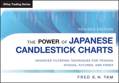Обложка «The Power of Japanese Candlestick Charts»