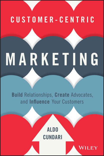 Обложка «Customer-Centric Marketing»