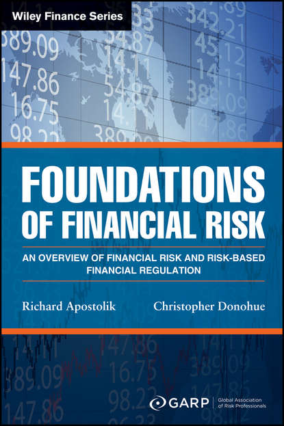 Обложка «Foundations of Financial Risk»
