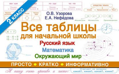 Обложка «Все таблицы для начальной школы. Русский язык, математика, окружающий мир. 2-й класс»