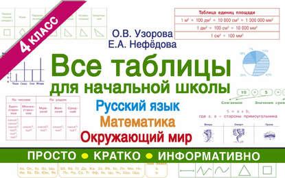 Обложка «Все таблицы для начальной школы. Русский язык, математика, окружающий мир. 4-й класс»