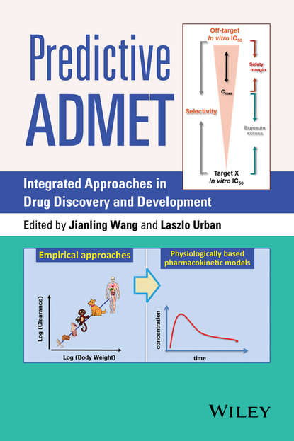 Обложка «Predictive ADMET. Integrated Approaches in Drug Discovery and Development»