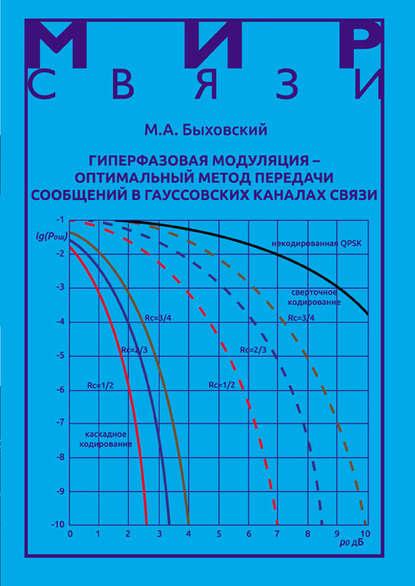 Обложка «Гиперфазовая модуляция – оптимальный метод передачи сообщений в гауссовских каналах связи»