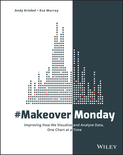 Обложка «#MakeoverMonday. Improving How We Visualize and Analyze Data, One Chart at a Time»