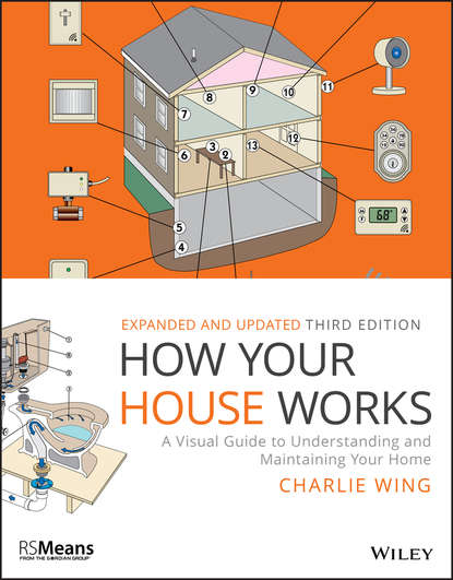 Обложка «How Your House Works. A Visual Guide to Understanding and Maintaining Your Home»