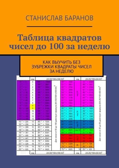 Обложка «Таблица квадратов чисел до100занеделю. Как выучить квадраты чисел без зубрежки занеделю»