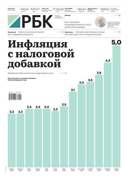 Обложка «Ежедневная Деловая Газета Рбк 04-2019»